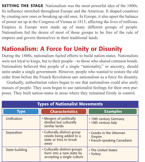 Global regent's thematic essay nationalism
